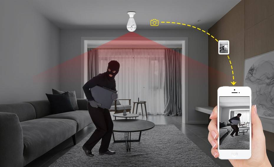 Wireless Panoramic Home Security Camera LED Bulb
