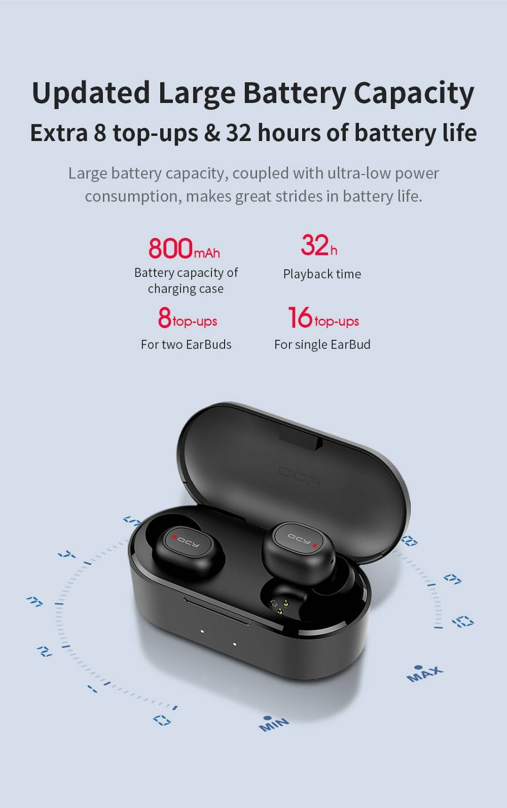 Dual Microphone Bluetooth Earphones with Charging Box